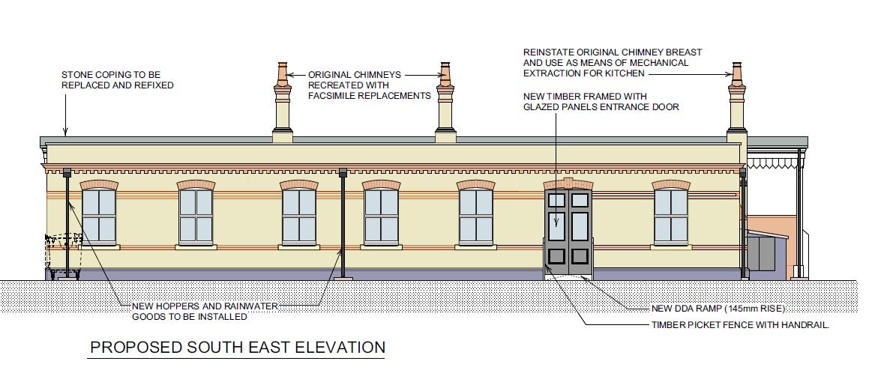 Plans (3a) - SE elevation